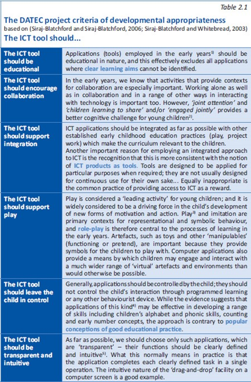 ICT in Early Childhood Education -DATEC criteria